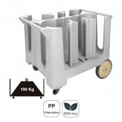 Carro Portaplatos Polipropileno 190 kg