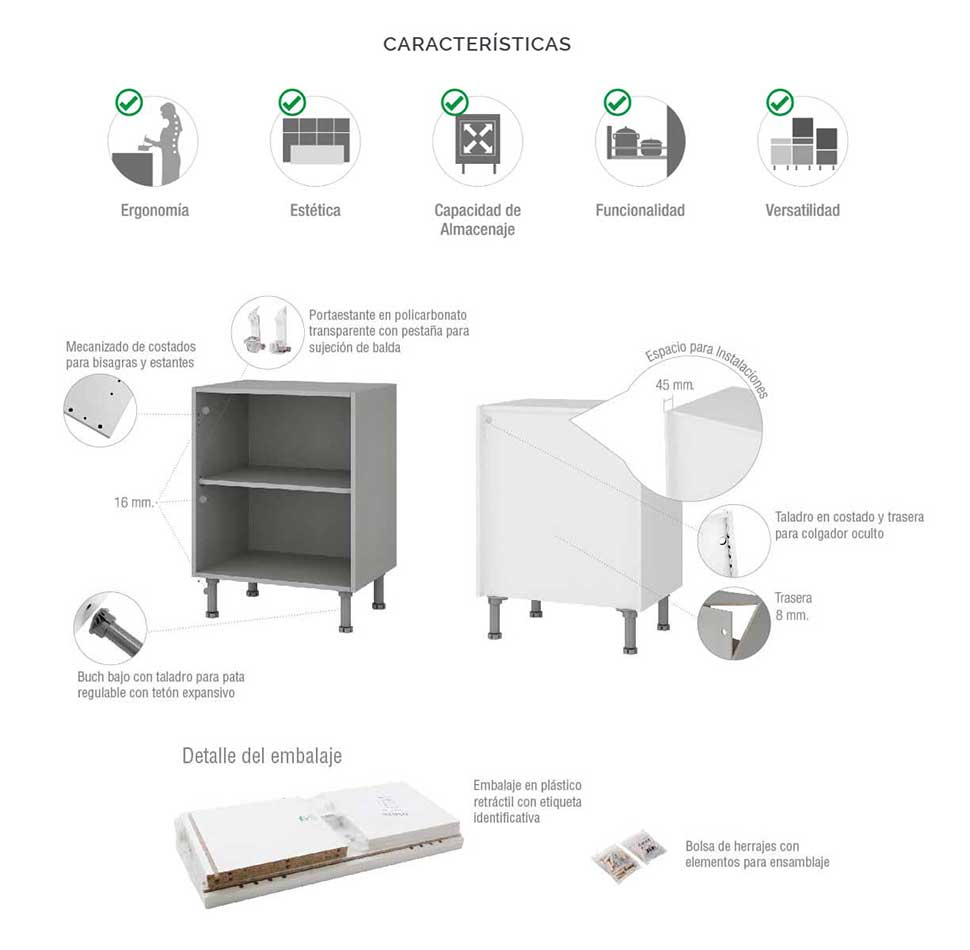 Kit Mueble Módulo Bajo Cocina Online